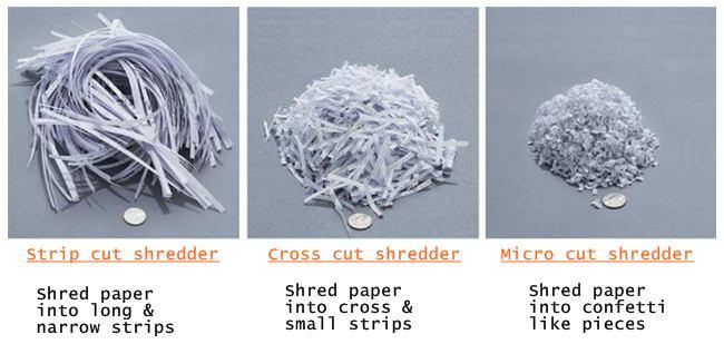 Stripcut VS Crosscut VS Mircrocut paper shredder