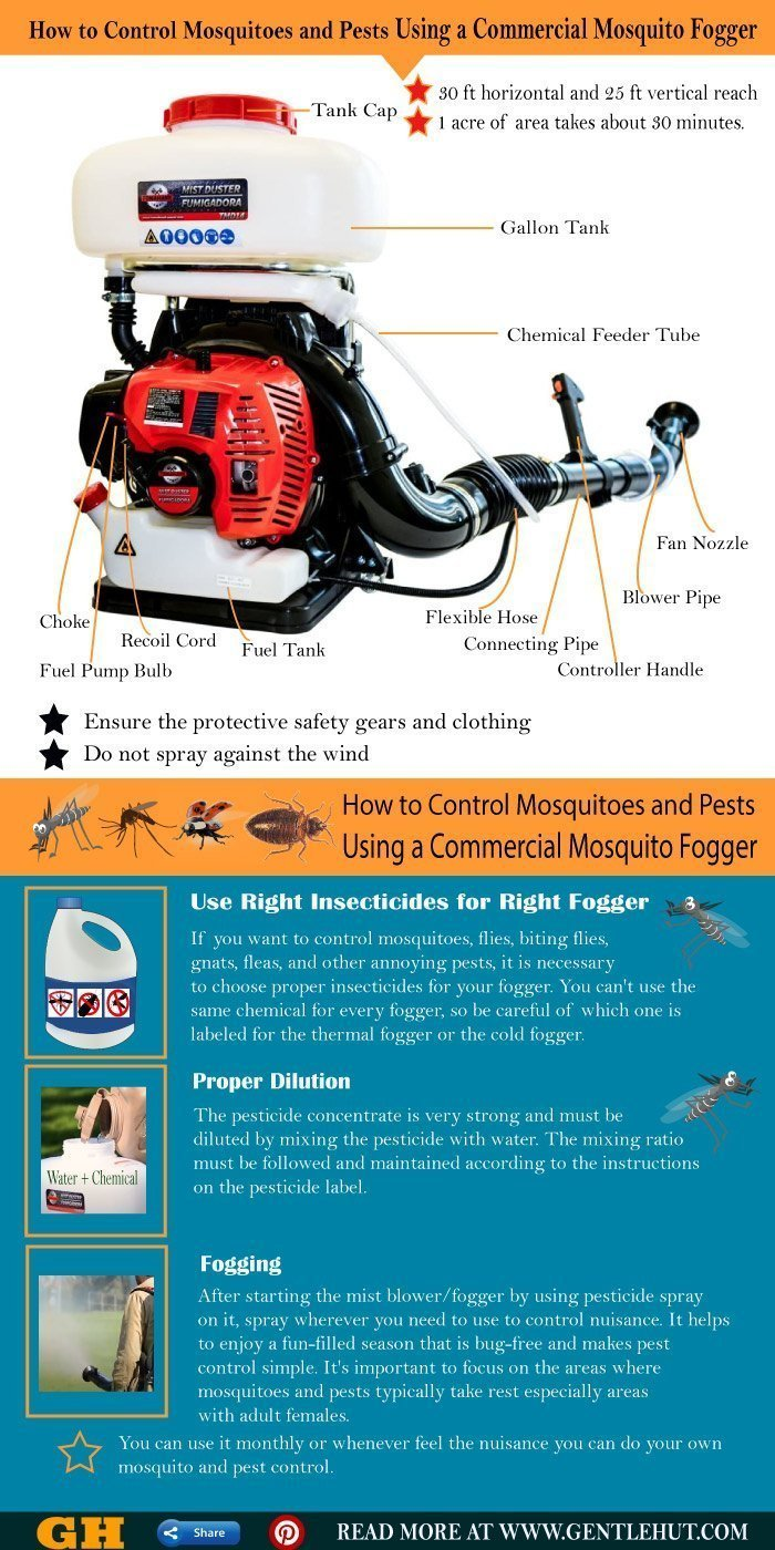 How to Control Mosquitoes and Pests Using a Commercial Mosquito Fogger