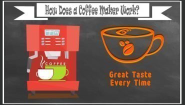 how does a coffee maker works