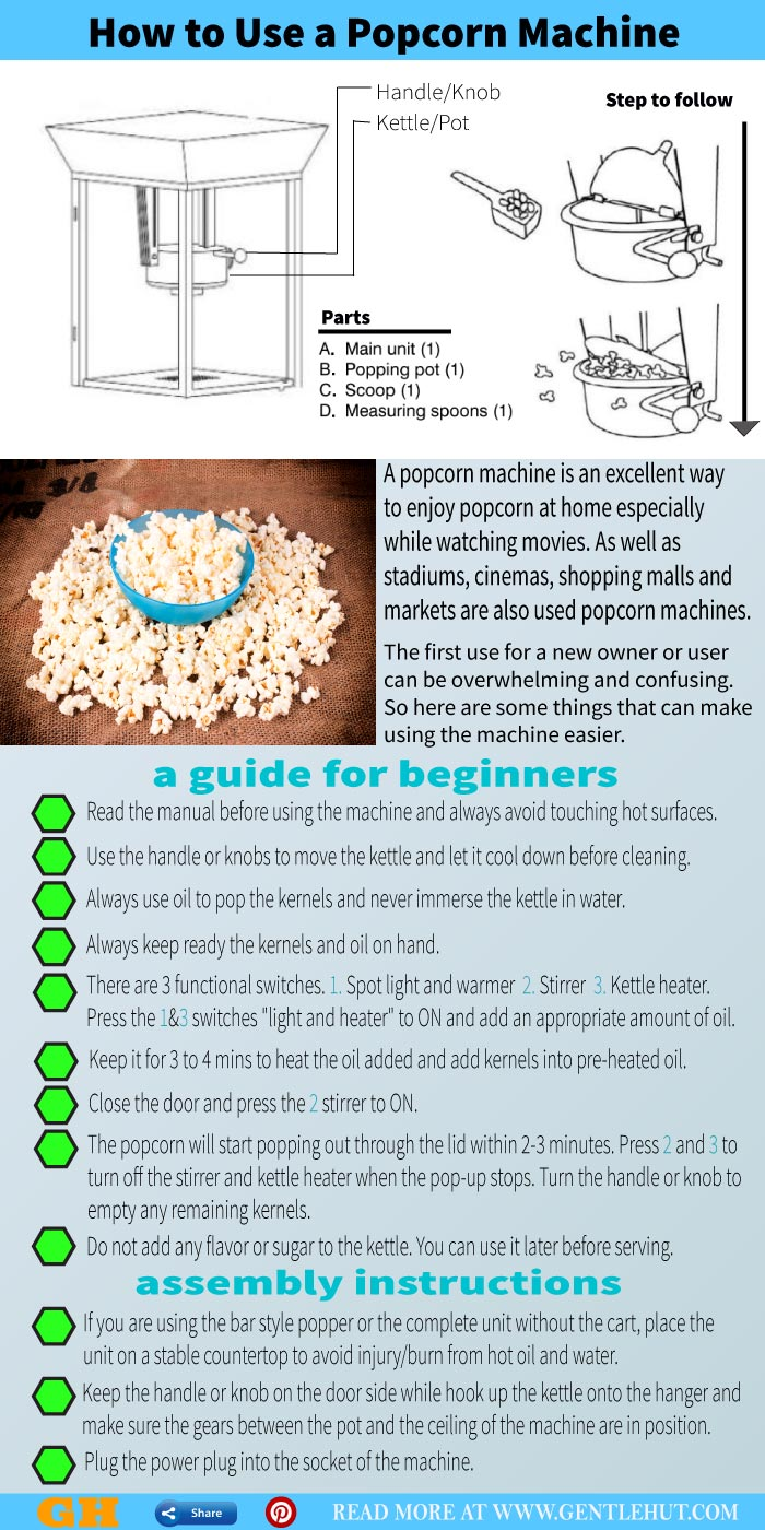 How to Use a Popcorn Machine Infographic