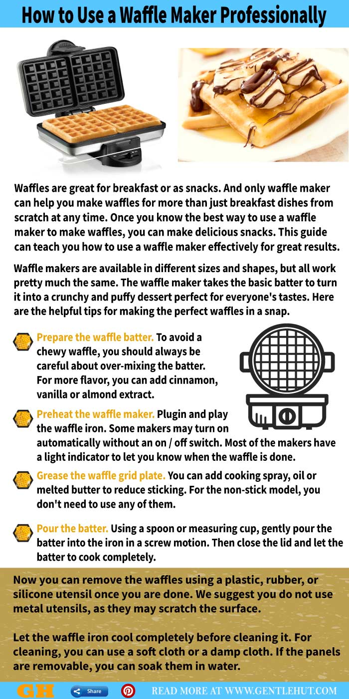 How to Use a Waffle Maker Infographic