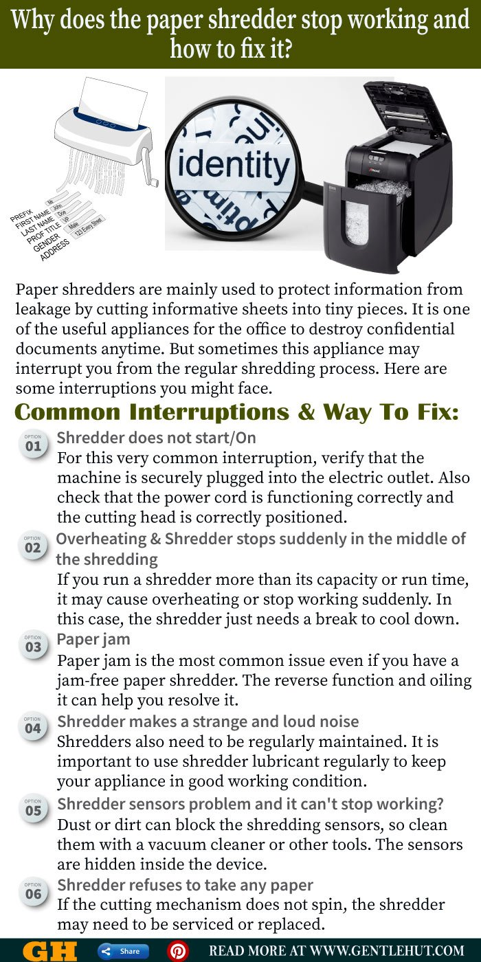 Why Does My Paper Shredder Stop Working Infographic